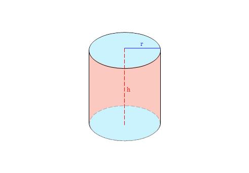 Oberfläche Zylinder, Zylinder Oberfläche, Zylinder Fläche