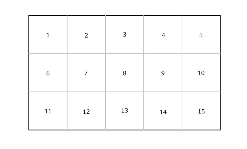 Herleitung Formel Flächeninhalt Rechteck
