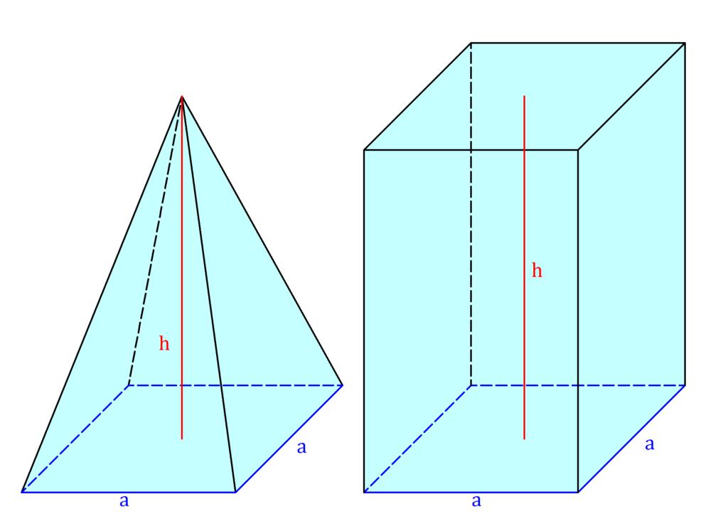 Pyramide und Quader, Pyramide, Quader, Voumen Pyramide Herleitung