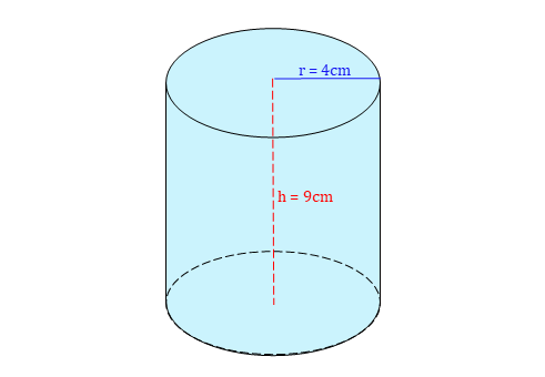 Volumen Zylinder, Zylinder Volumen, Zylinder
