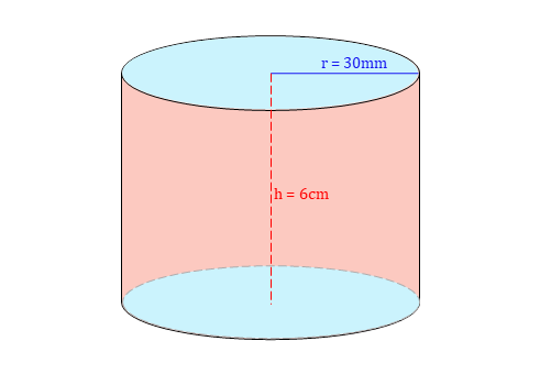 Oberfläche Zylinder, Zylinder Oberfläche, Fläche Zylinder
