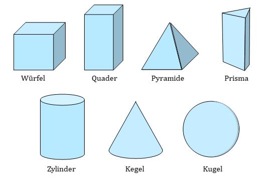 Geometrische Körper, Mathe Körper, Körper Mathe, Körper Geometrie, Mathematik Körper