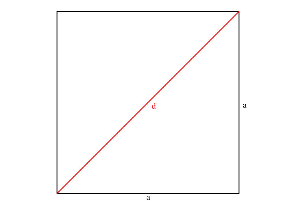Diagonale Quadrat, Quadrat Diagonale, Diagonale eines Quadrats