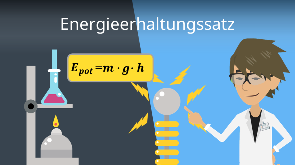 Zum Video: Energieerhaltungssatz
