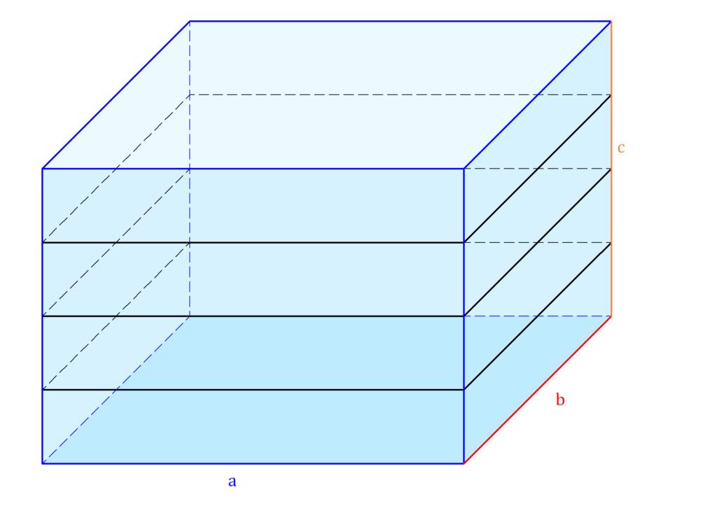 Quader Volumen Herleitung, Herleitung Volumen Quader, Volumen Quader Herleitung, Volumen Quader Schichten, Volumen Quader, Quader Volumen, Quadervolumen