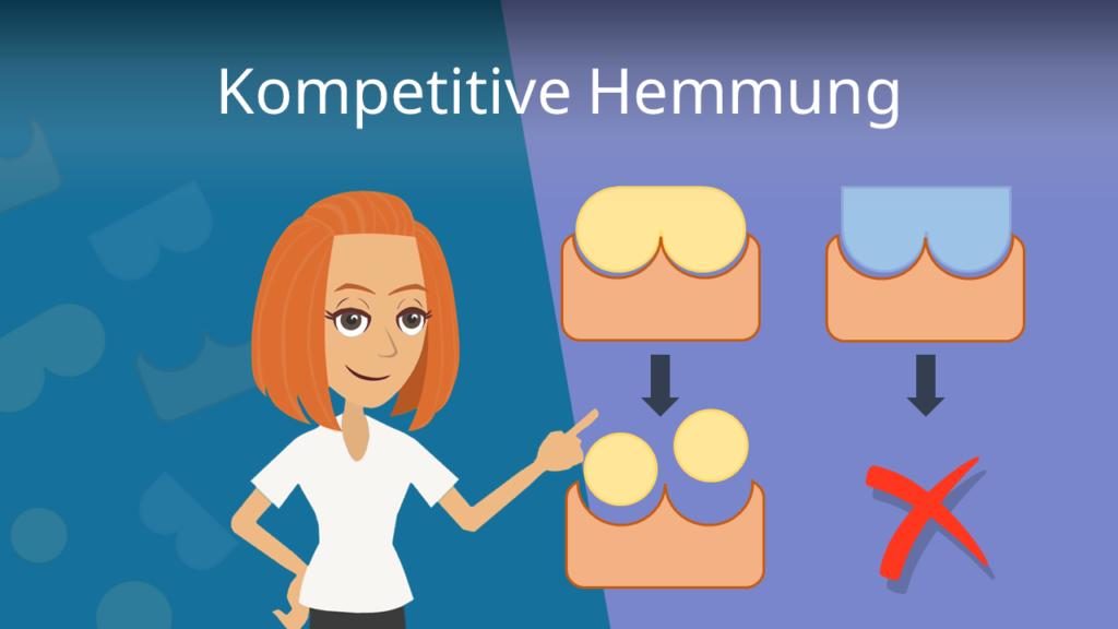 Zum Video: Kompetitive Hemmung