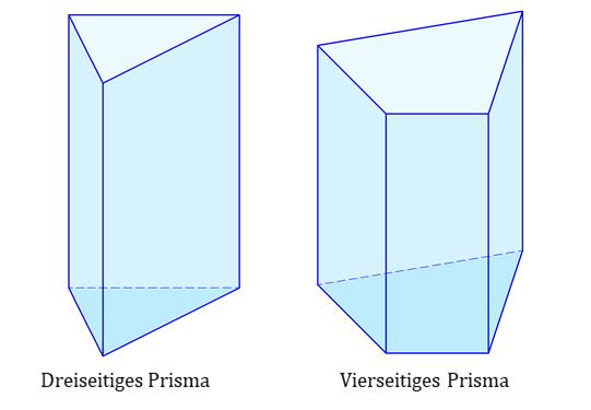 Prismen, Prisma, Dreiseitiges Prisma, Vierseitiges Prisma, Volumen Trapez