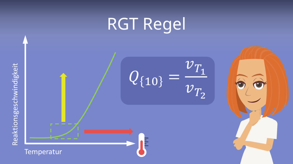 Zum Video: RGT Regel