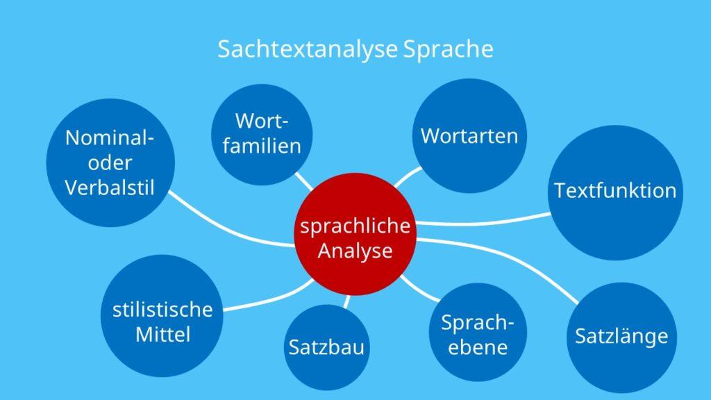 Sachtextanalyse, Sprache, stilistische Mittel, Stilmittel