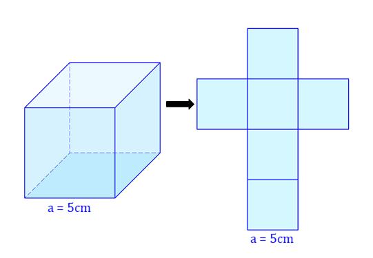 Würfel, Oberfläche Würfel, Würfel Netz, Flächeninhalt Würfel