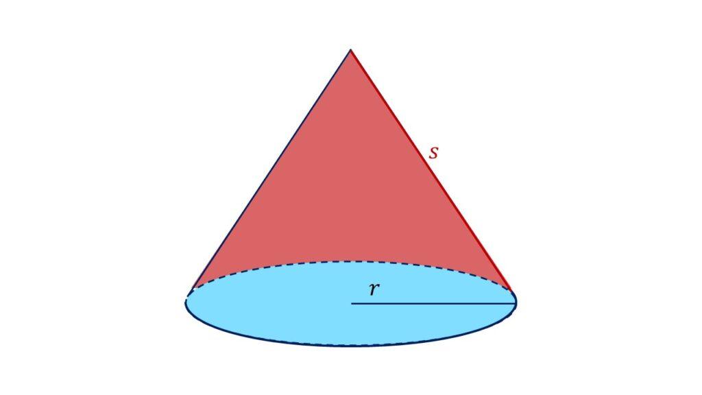 Oberfläche Kegel, Kegel Oberfläche, Kegel Fläche, Oberflächeninhalt Kegel