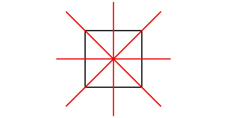 Quadrat, Achse, Rechteck, Symmetrie, Symmetrieachsen