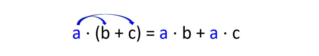 Distributivgesetz Multiplikation, Distributivgesetz allgemein, Distributivgesetze