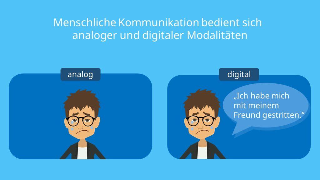 5 Axiome Watzlawick Kommunikationsmodell Axiom Mit Video 9