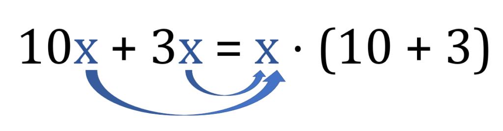 x ausklammern, Zahl ausklammern, Variable ausklammern