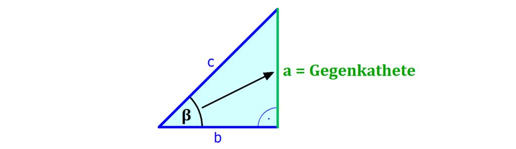 Dreieck, Ankathete, Gegenkathete, Hypotenuse