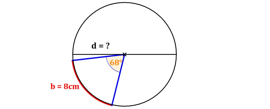 Kreis, Winkel, Durchmesser, Radius
