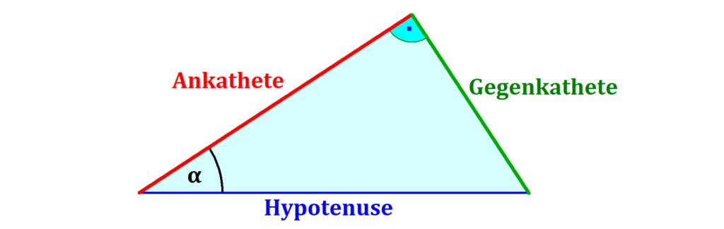 Ankathete, Gegenkathete, Winkel, Hypotenuse, Dreieck