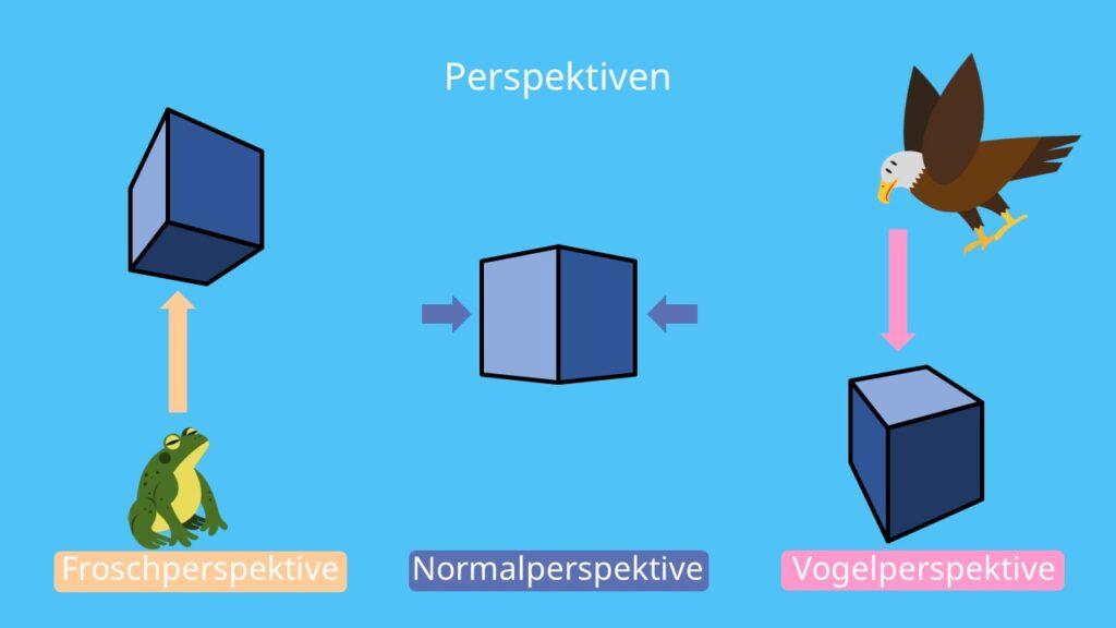 Perspektiven, Bildbeschreibung, Froschperspektive, Normalperspektive, Vogelperspektive