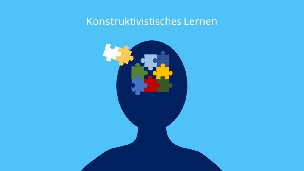 Konstruktivistisches Lernen, Konstruktivismus, Lernpsychologie, Lernen