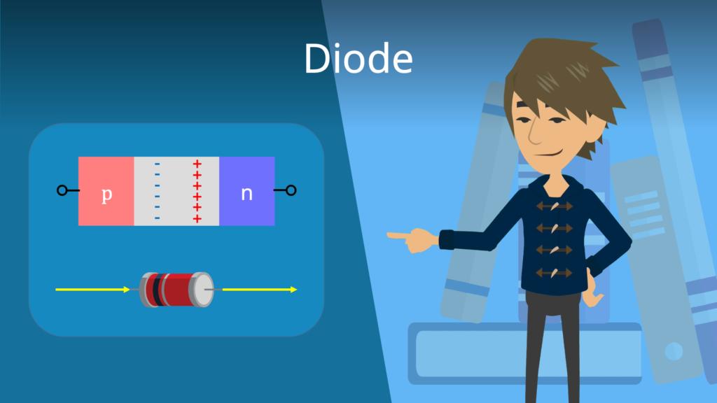 Zum Video: Diode