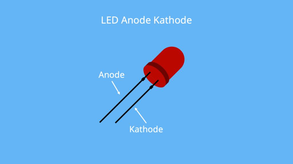 LED Kathode, Anode Kathode LED