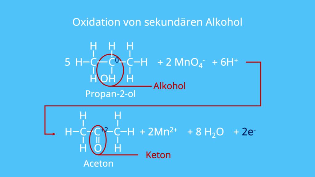 Oxidation von sekundären Alkoholen