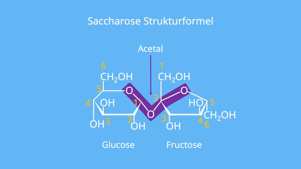Zucker, Strukturformel Saccharose, weißer Zucker, Haushaltszucker, Zuckerarten Chemie, Was ist Sucrose, Saccharose Aufbau, Saccharose Formel, Saccharose glykosidische Bindung, Glykosidische Bindung Saccharose