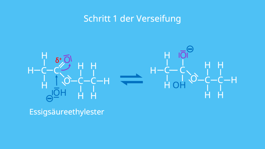 alkalische Verseifung, Verseifung Mechanismus, Mechanismus Verseifung, Essigsäureethylester Verseifung