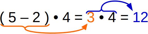 Klammerrechnung, Klammer rechnung, punkt vor strich, punkt vor strichrechnung, punktrechnung vor strichrechnung, klammer vor punkt vor strich, wie rechnet man punkt vor strich, punkt vor strichrechnung aufgabe, beispiel, punktrechnung vor strichrechnung beispiel