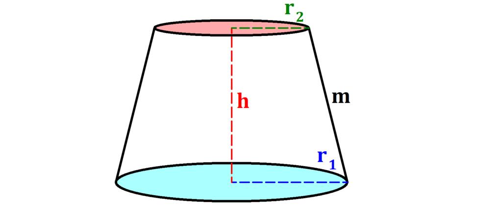 Kegel, Kegelstumpf, Volumen Kegelstumpf, Radius, Höhe, Oberfläche Kegelstumpf