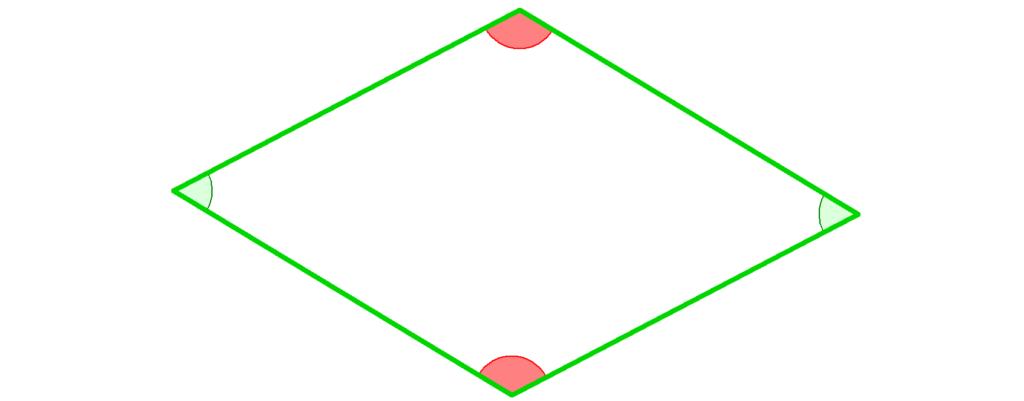 Raute, Viereck, Quadrat, Seiten, Haus der Vierecke, Winkel