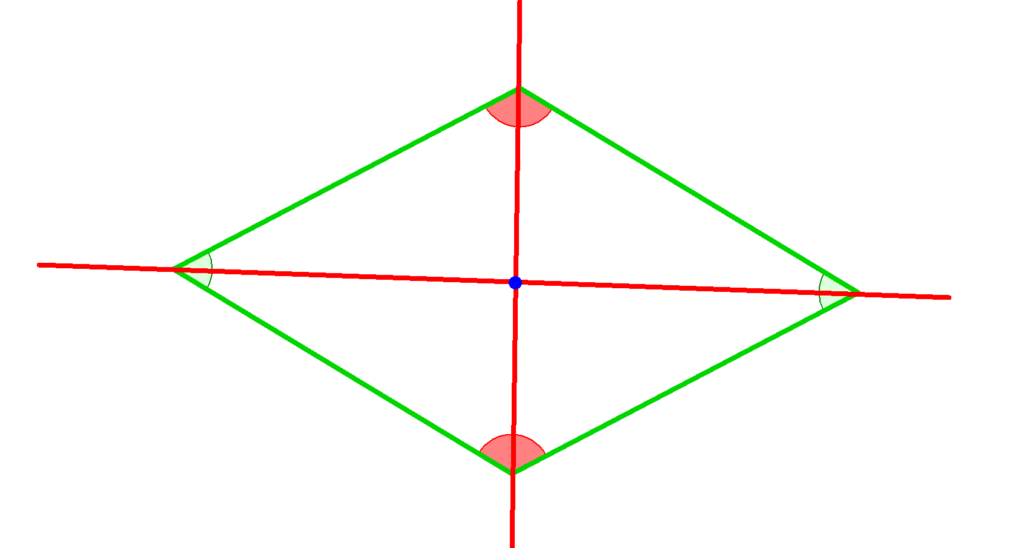 Raute, Symmetrieachsen, Symmetriezentrum, Vierecke, Haus der Vierecke