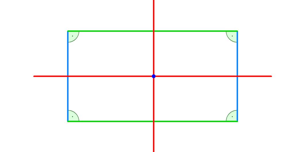 Rechteck, Symmetrieachse, Symmetriezentrum, Vierecke, Haus der Vierecke
