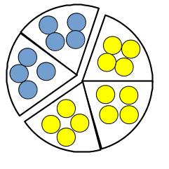 wieviel sind 2/3, verhältnis berechnen, verhältnisrechnung, verhältniss, verhältnisse