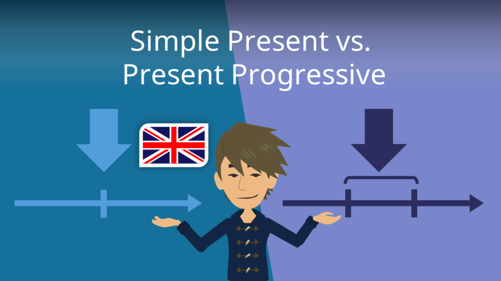 Zum Video: Simple Present - Present Progressive