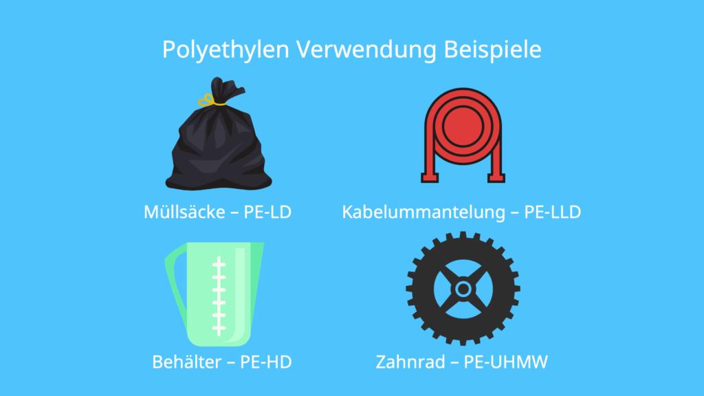 Was ist Polyethylen, Kunststoff PE