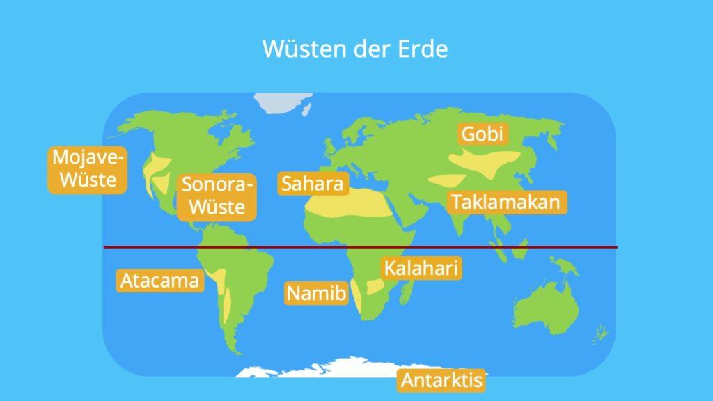 Sahara, Antarktis, Gobi, Kalahari, Atacama, Namib, Taklamakan, Sonora, Mojave