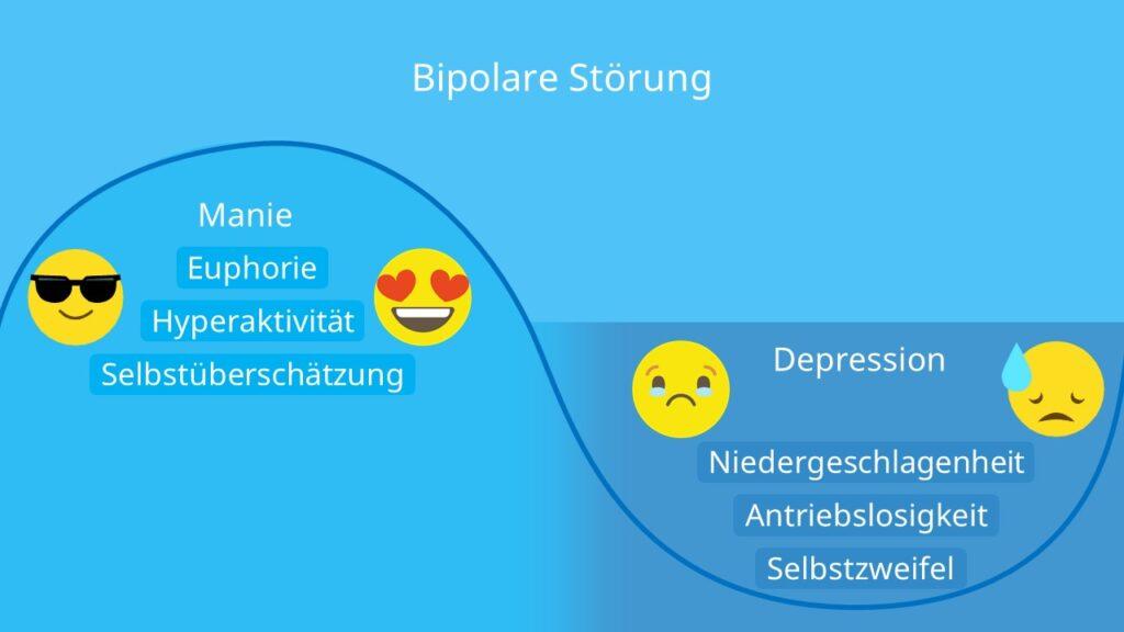 Manie, Depression, bipolar Erkrankung, affektive Störung, Persönlichkeitsstörung