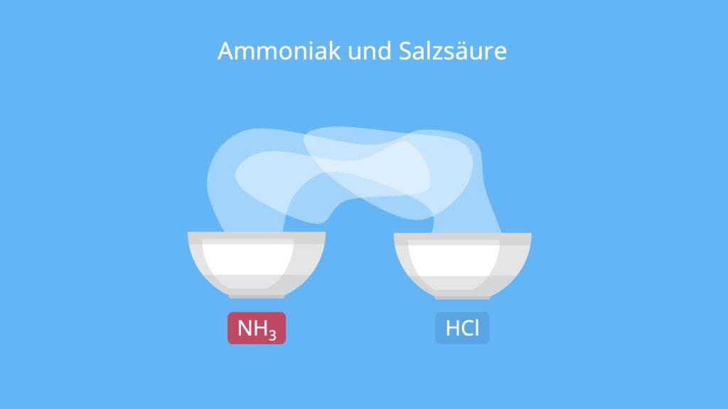 HCl, hydrochloric acid, Chlorwasserstoffsäure, NH3 + HCl, HCl + NH3
