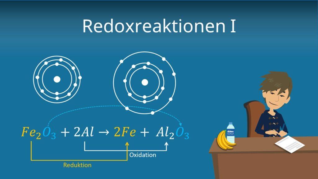 Zum Video: Redoxreaktionen I