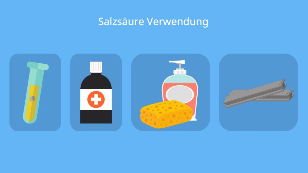 HCl, hydrochloric acid, Chlorwasserstoffsäure