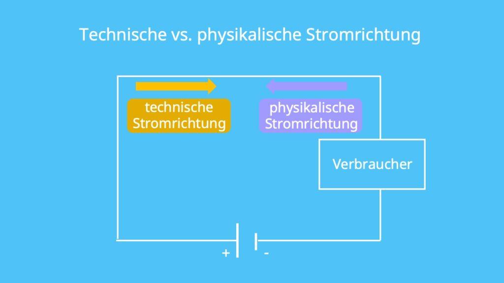 Technische Stromrichtung, physikalische Stromrichtung