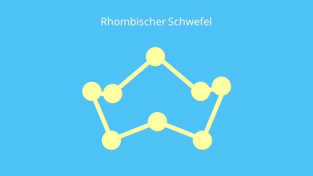 Sulfur, Chemisches Element S, Schwefelblüte