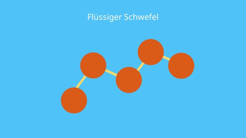 Sulfur, Chemisches Element S