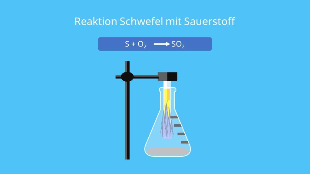 Sulfur, Chemisches Element S, Verbrennung von Schwefel