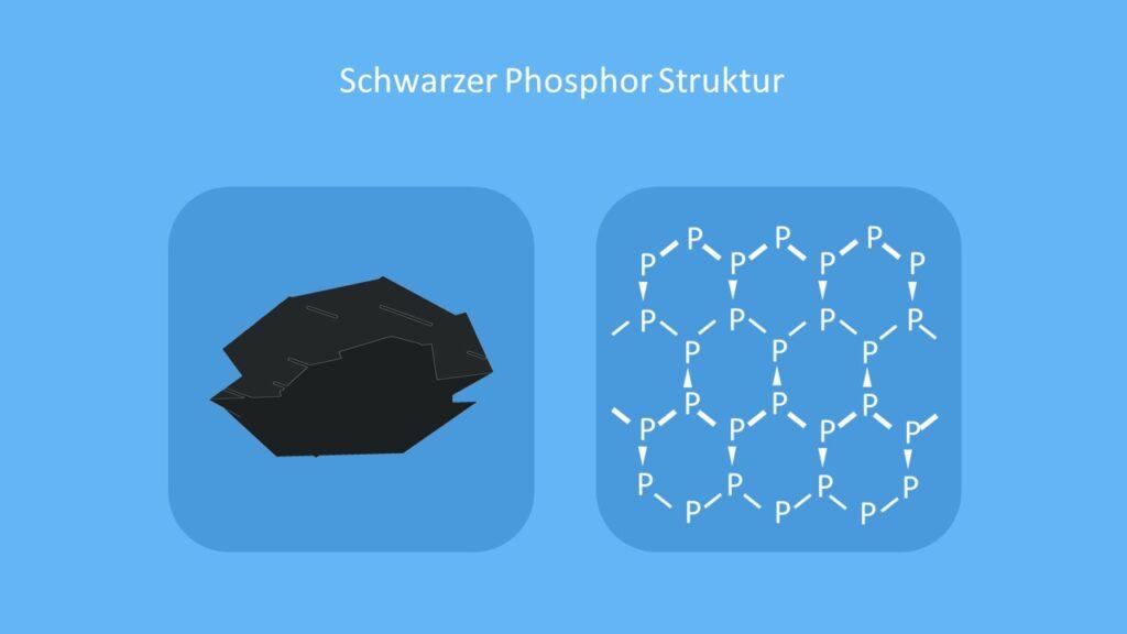 phosphoros, P Element, Phosphor Farbe, Fosfor, P Chemie