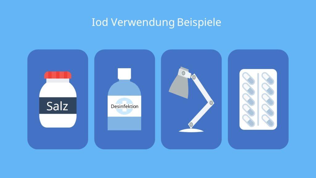 Iodine, Iod Chemie, I2 Chemie, Element Jod, Jod in Lebensmitteln, Lebensmittel mit Jod, Meersalz Jod